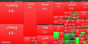 نقشه بورس امروز بر اساس ارزش معاملات