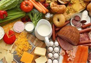 قیمت غذا چقدر گران شده است؟